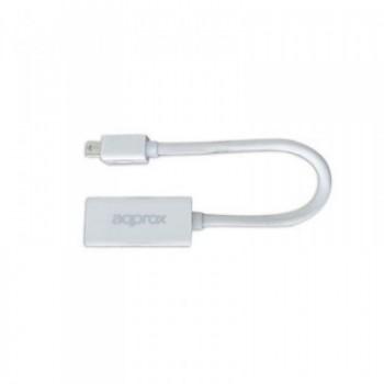 Adaptador APPROX Mini Display Port a HDMI V2 APPC12V2